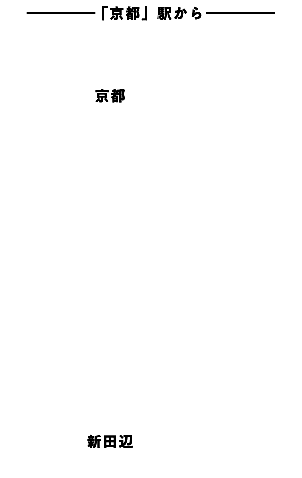 「京都」駅から